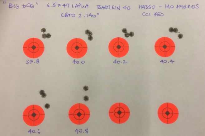 Works in everything' N140 load for 6 5x47? - Handloading