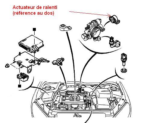 Sonde De Ralenti Accelere PEUGEOT Tous véhicules Tous modèles Neuf