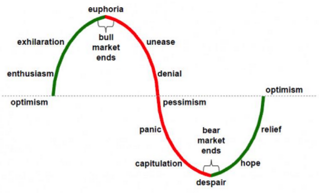 Market Cycle.PNG