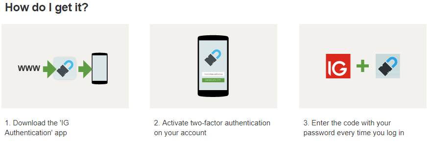 2017-09-19 08_50_16-Two-factor authentication RoW _ IG UK.png
