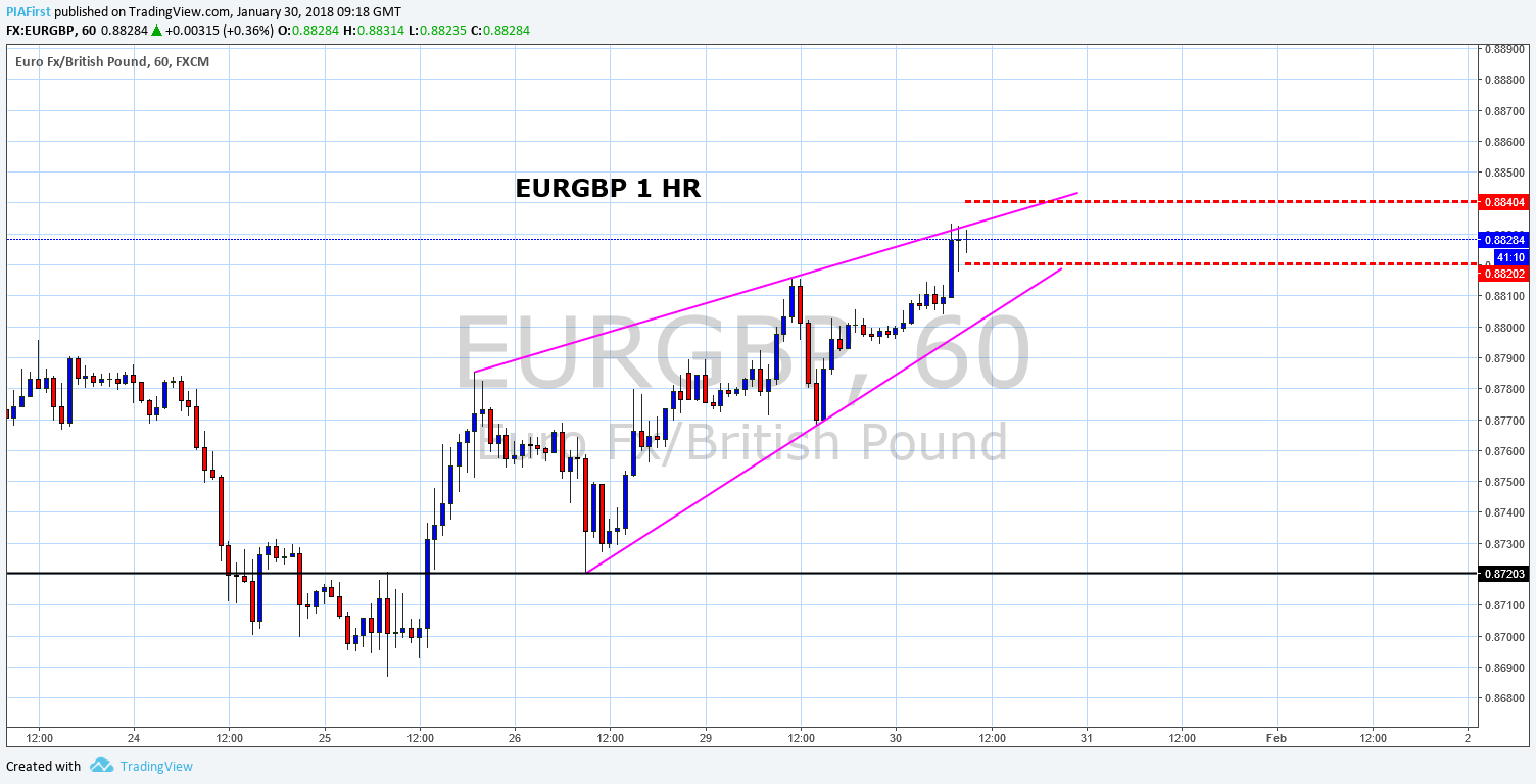 EURGBP 3001.png