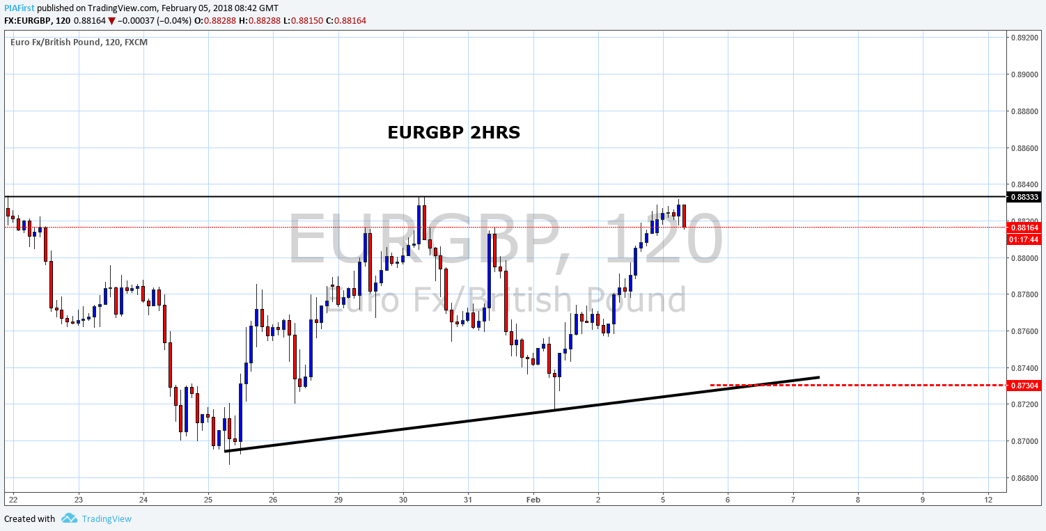 EURGBP 2.png