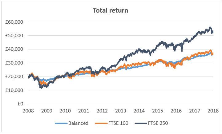 Total return.PNG