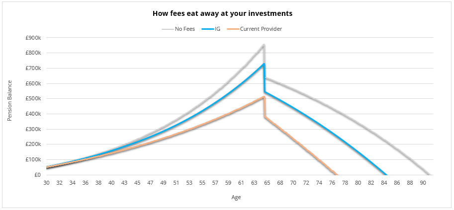investment fees.png