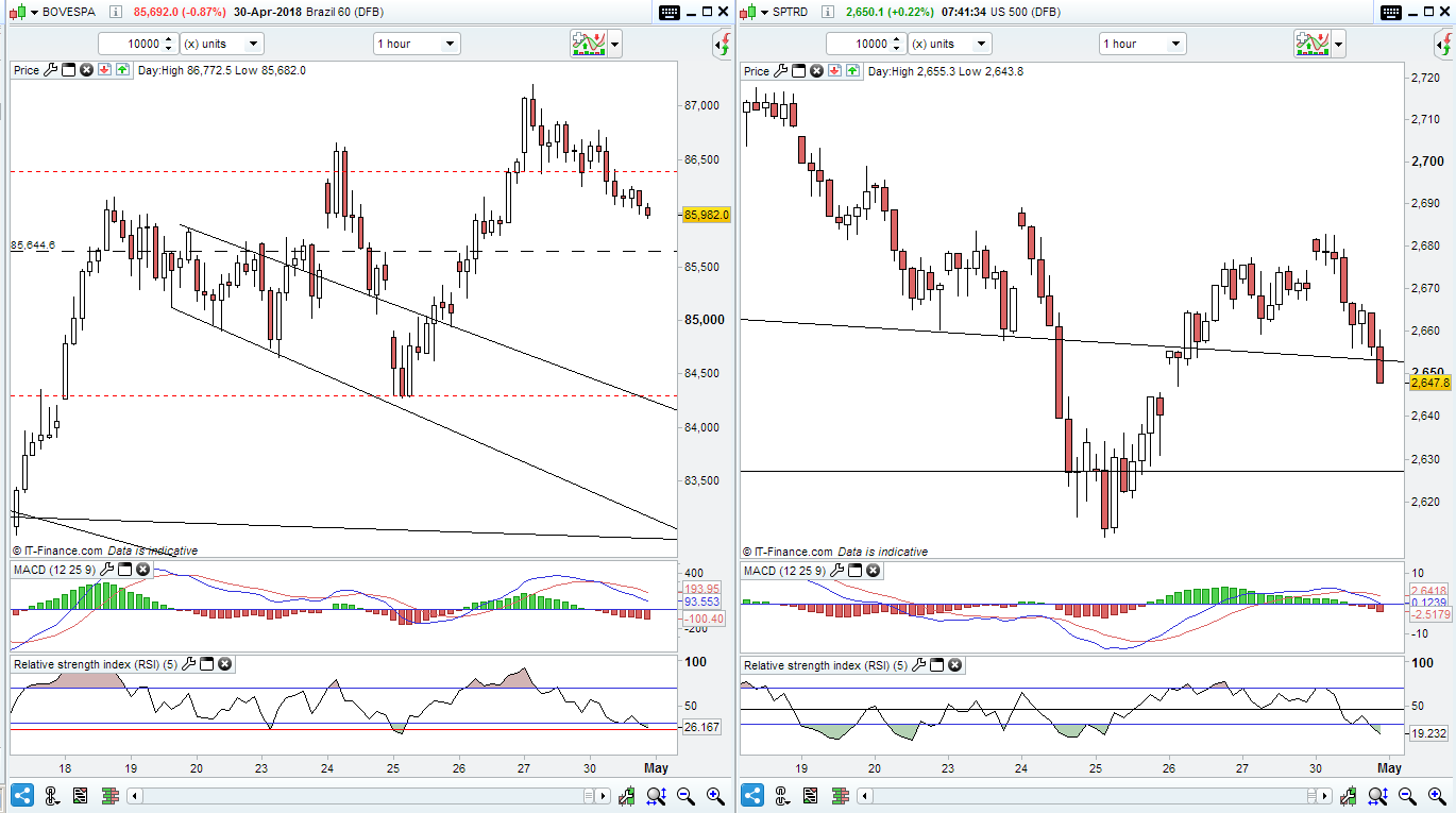 BOVESPA_and_SPX_hourly_on_setting_1_001.png