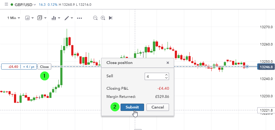 Ig index spread betting login to gmail diethnis ekthesi nicosia betting