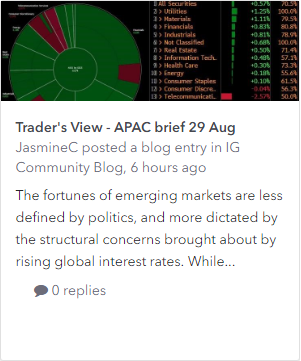 2018-08-29 08_31_56-Trading Forum _ Join Trading Discussions _ IG Community.png