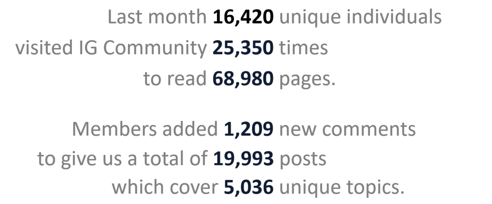 IG Community stats on trading forum