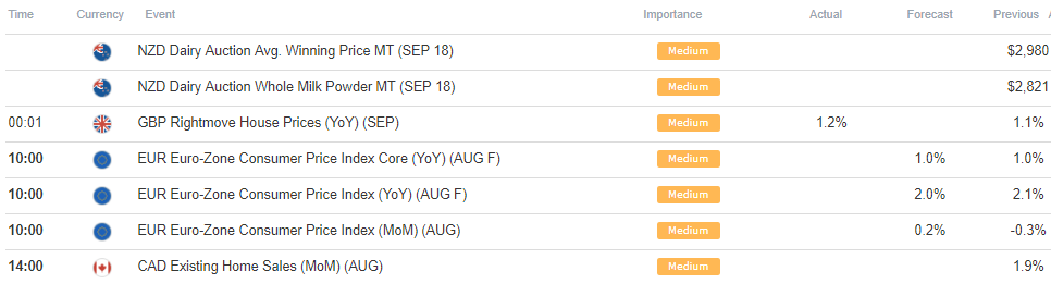 2018-09-17 07_50_22-Forex Economic Calendar.png