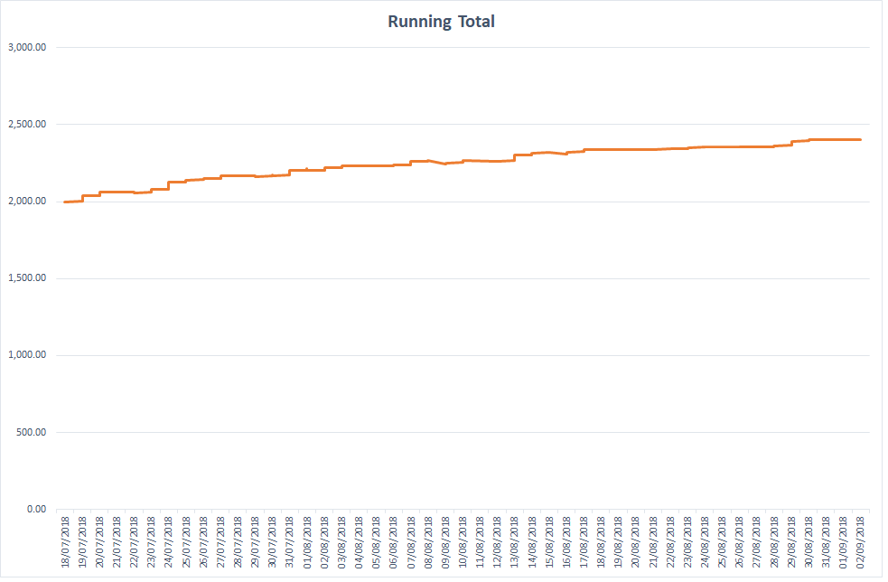 Running Total.png