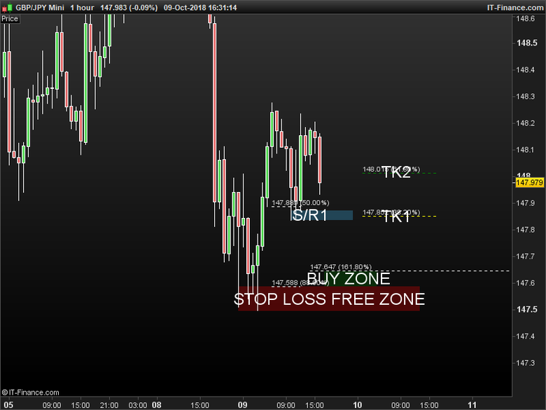 GBPJPY-1-hour.png