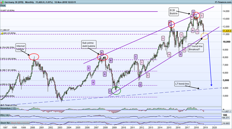 DAX-Monthly_121118.thumb.png.8722f1d381a74270f7f9f55531334cf1.png