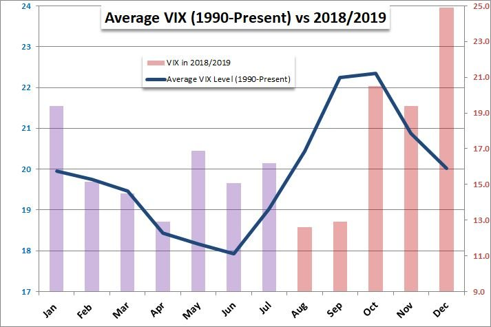 Seasonal_VIX.jpg
