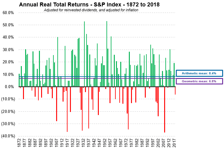 Returns-by-year.png