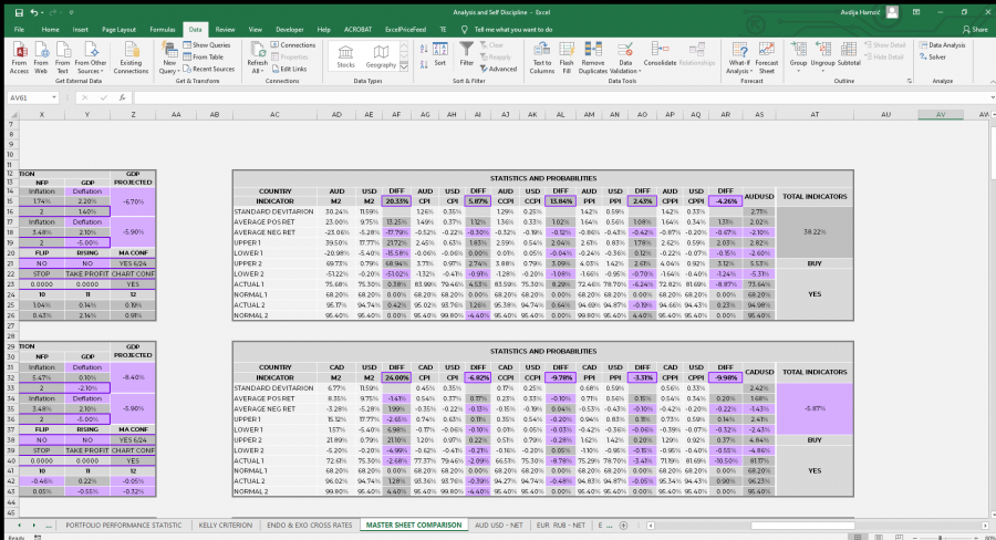 0 Analysis and Self Discipline - Excel 7_27_2020 10_14_55 PM.png