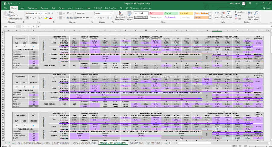 00 Analysis and Self Discipline - Excel 7_30_2020 5_03_02 PM.png