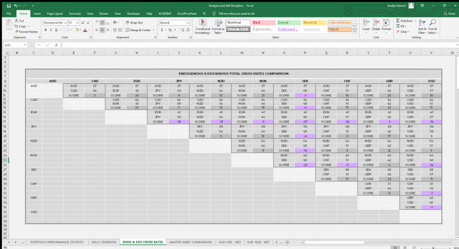 0 Analysis and Self Discipline - Excel 7_27_2020 11_47_57 PM.png