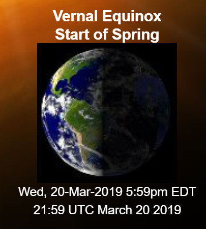 Weather on This Date - March 20 - Vernal Equinox