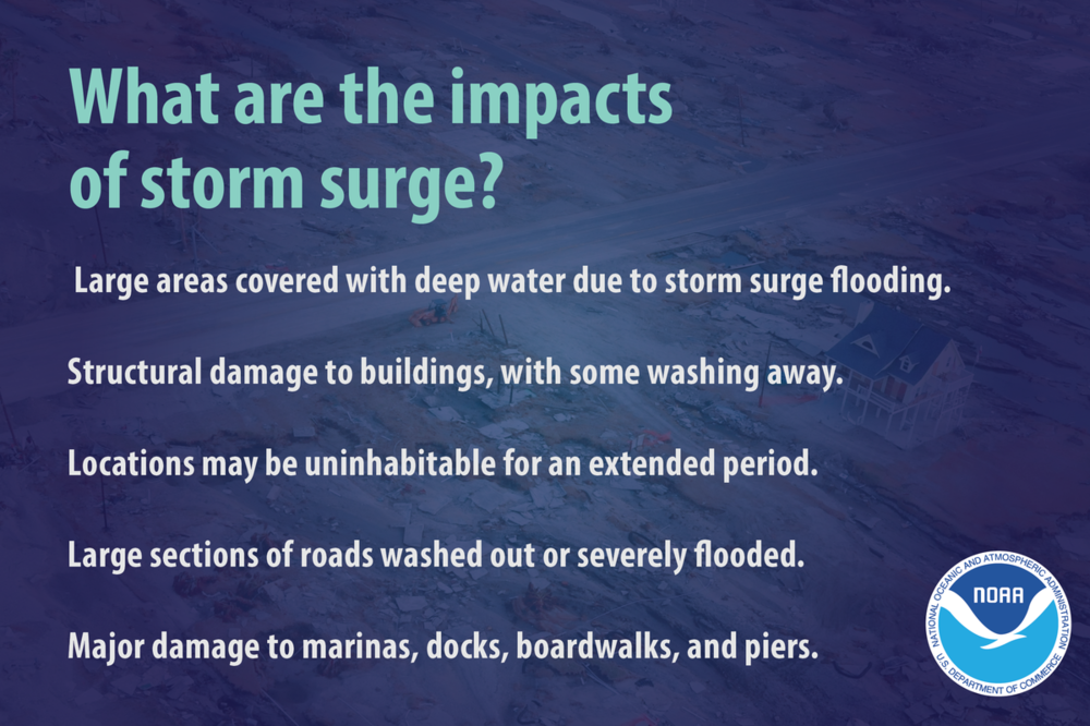 _images_wrn_Infographics_storm_surge_impacts.thumb.png.e0b6204e777deb1c492b4d370bc454ab.png