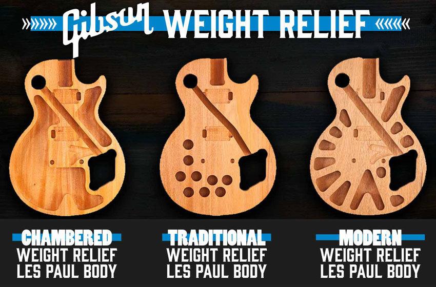 Lp Standard Weight Variations Gibson Usa Gibson Brands Forums