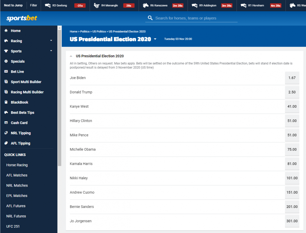 Presidency Odds.png