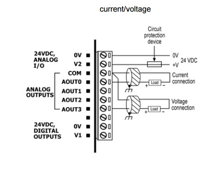 gallery_12678_1_20549 v200 18 e3xb analog output members gallery unitronics support plc Control Panel Wiring Diagram at n-0.co