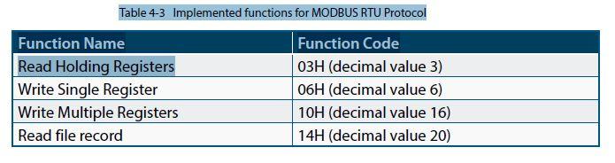 modbus RS-485 with JAZZ - Jazz, M91 PLCs and U90Ladder - Unitronics
