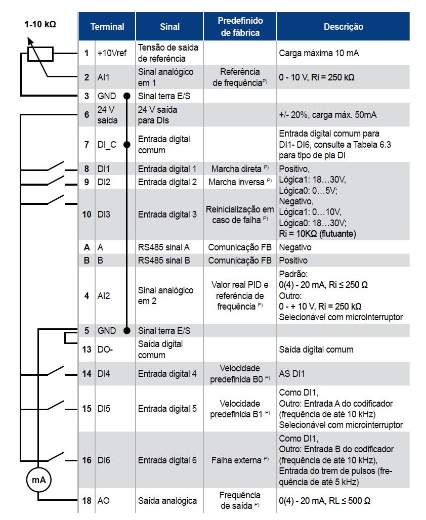 Wiring diagram plc conflict management mazda 626 wiring diagram awesome plc input wiring diagram contemporary simple wiring 59c9281cc1225 capturadetela2017 09 25s12 59 42 plc input asfbconference2016 Choice Image
