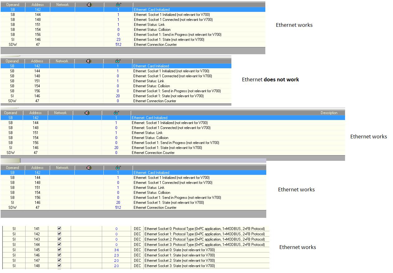 V130 problem with Ethernet - Vision & Samba PLC + HMI