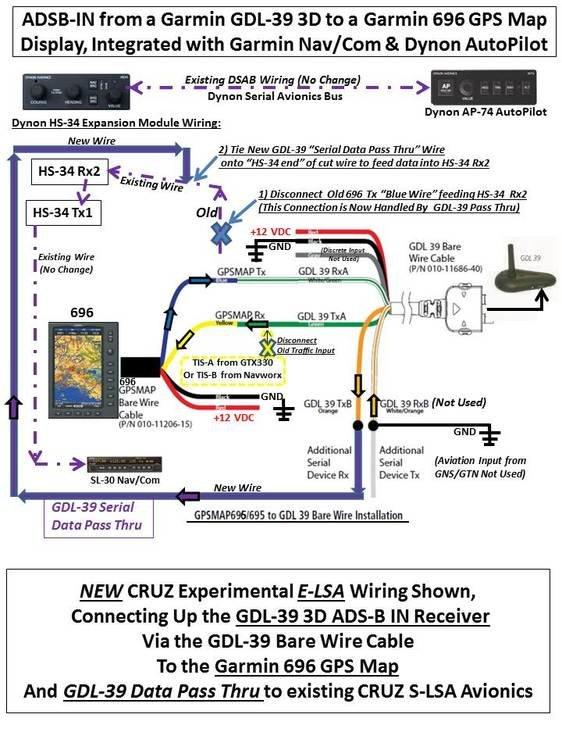 gps wire bundle deciphering  diagram  general avionics