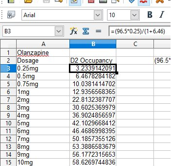 olanzapine D2 occupancy table.png