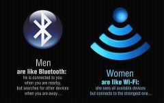 Men And Women[1]