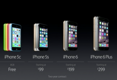 iphonepricing