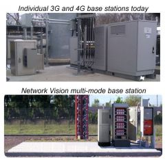 NV Base Stations