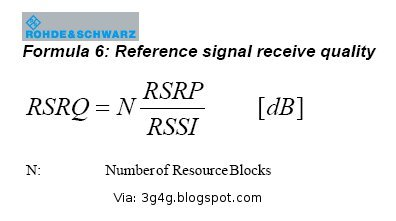 RSSI vs RSRP: A Brief LTE Signal Strength Primer