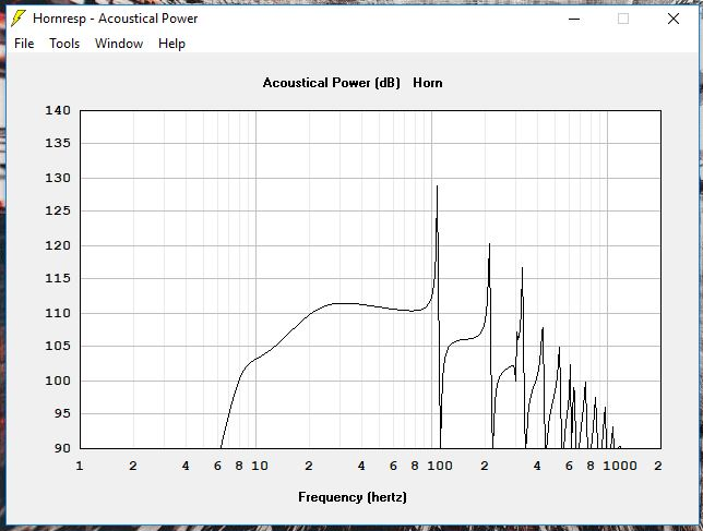 Maximum horn compression ratio? - Bass Projects - Data-Bass Forums