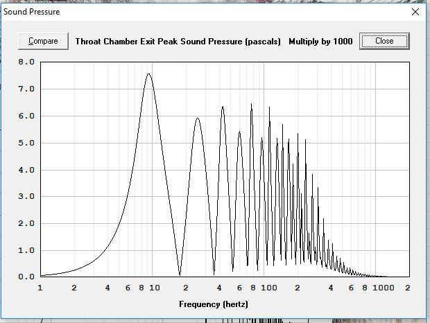 Maximum horn compression ratio? - Bass Projects - Data-Bass