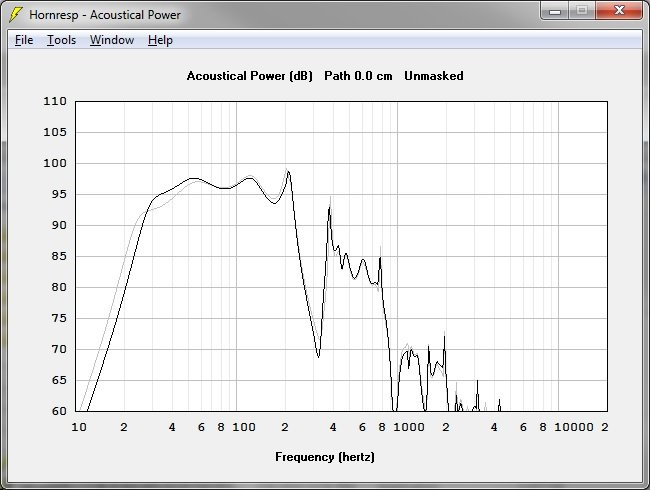 Ricci's Skram Subwoofer & Files - Page 2 - Bass Projects - Data-Bass