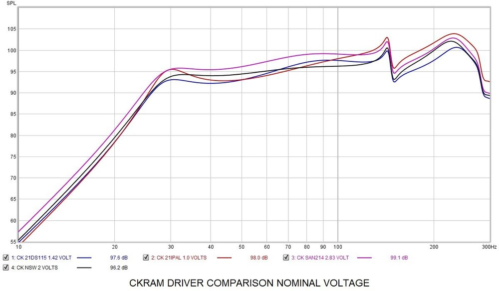CKRAM DRIVER COMPARISON NOMINAL VOLTAGE.jpg