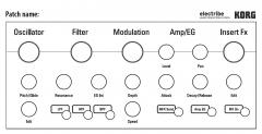 Korg Electribe2 Patch Panel
