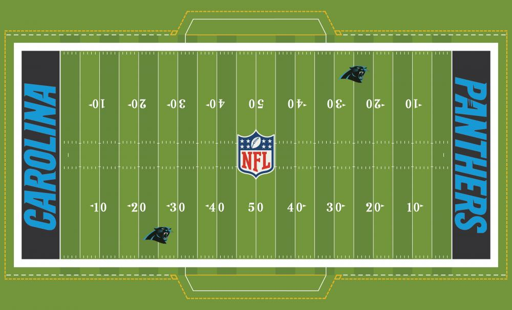 Panthers Field.jpg