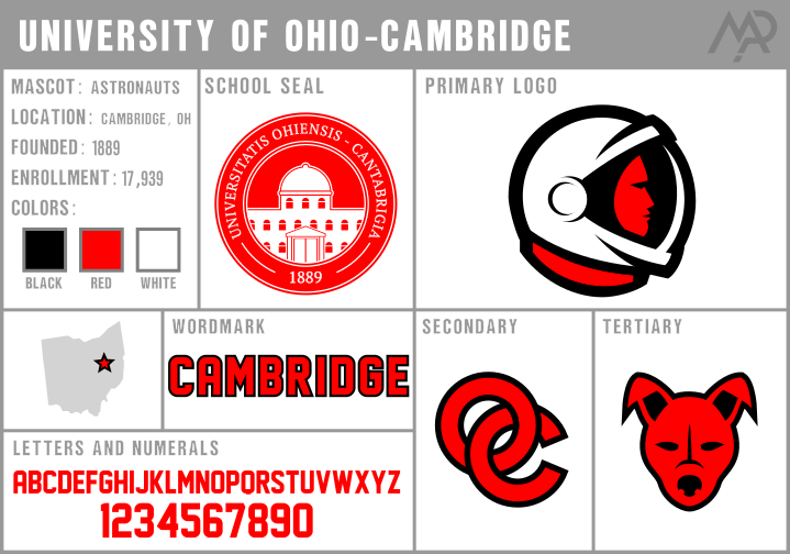 Ohio-Cambridge Presentation.png