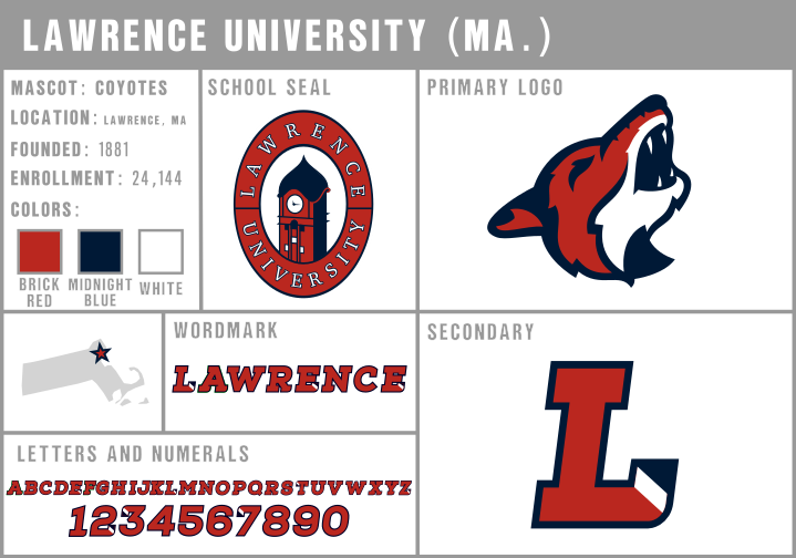 Lawrence Coyotes Presentation.png