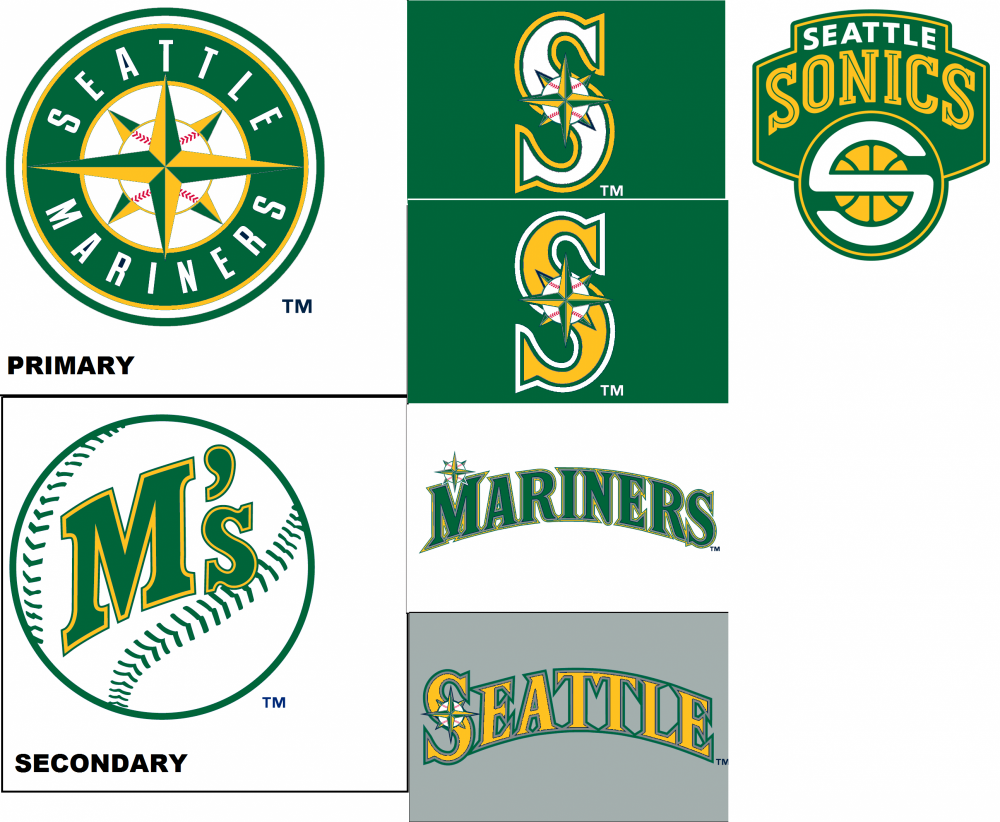 MarinersSonicsRebrand.png