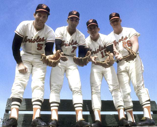 Brooks Robinson baltimore-orioles1968 (1).jpg