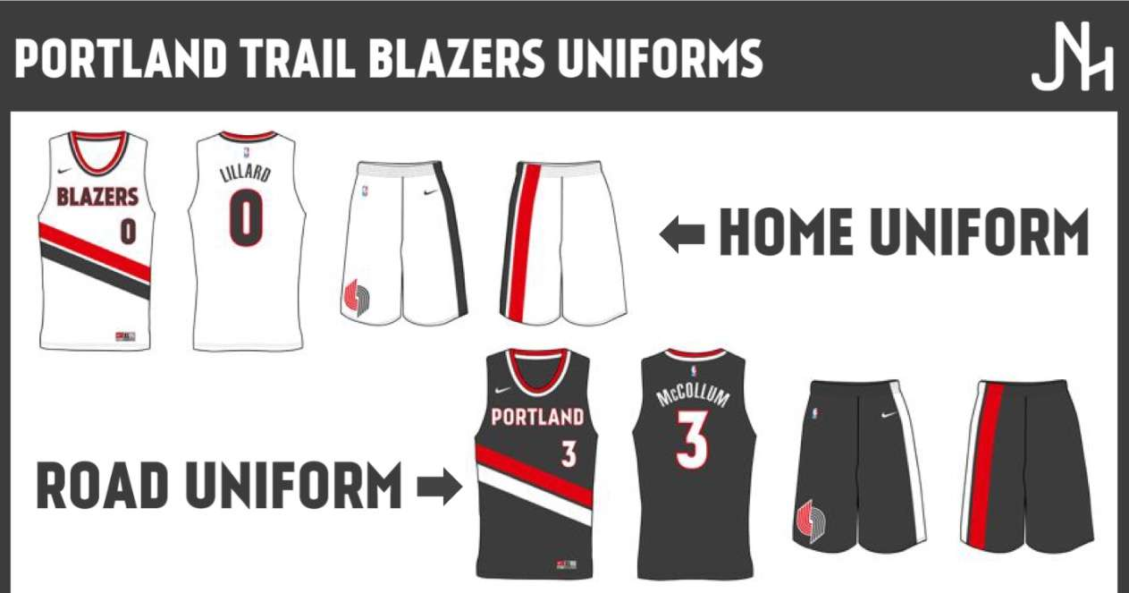 new york 1cacd 22446 Portland Trail Blazers 2017/18 - Concepts - Chris Creamer's ...