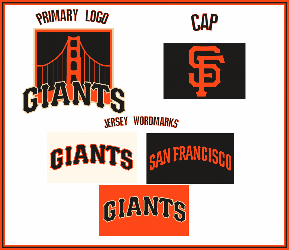 599858a849771_SanFranciscoGiantsLogos.thumb.png.cfeaa69da97134511955f0ab9bf79069.png
