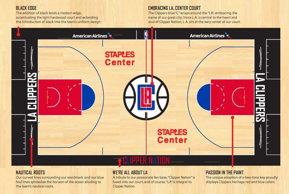 Clippers_Court_infographic-3.jpg