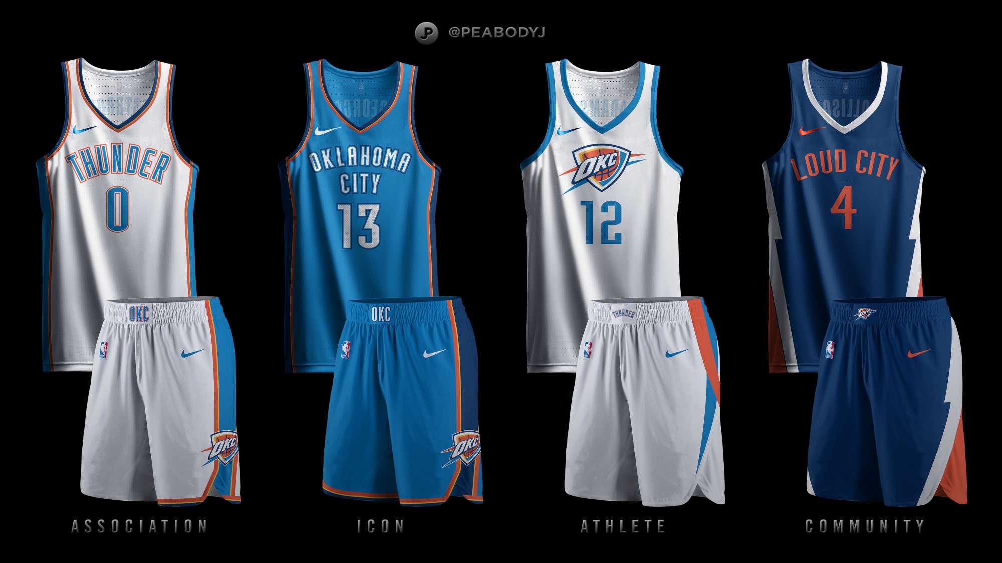 34d4a19db7c Oklahoma City Thunder x Nike Concepts - Concepts - Chris Creamer s ...