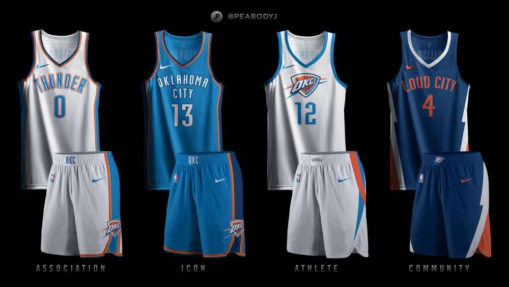 huge discount 6859e f7b08 Oklahoma City Thunder x Nike Concepts - Concepts - Chris ...